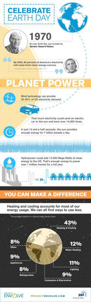 Earth_Day_Infographic_Final-3