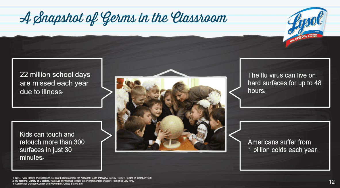 germs int he classroom